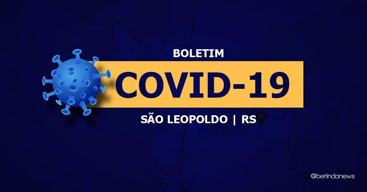 No dia que ultrapassa a marca de 100 mortes, São Leopoldo contabiliza 127 casos novos de covid-19