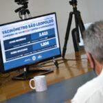 São Leopoldo cria o vacinômetro para informar os imunizados contra covid